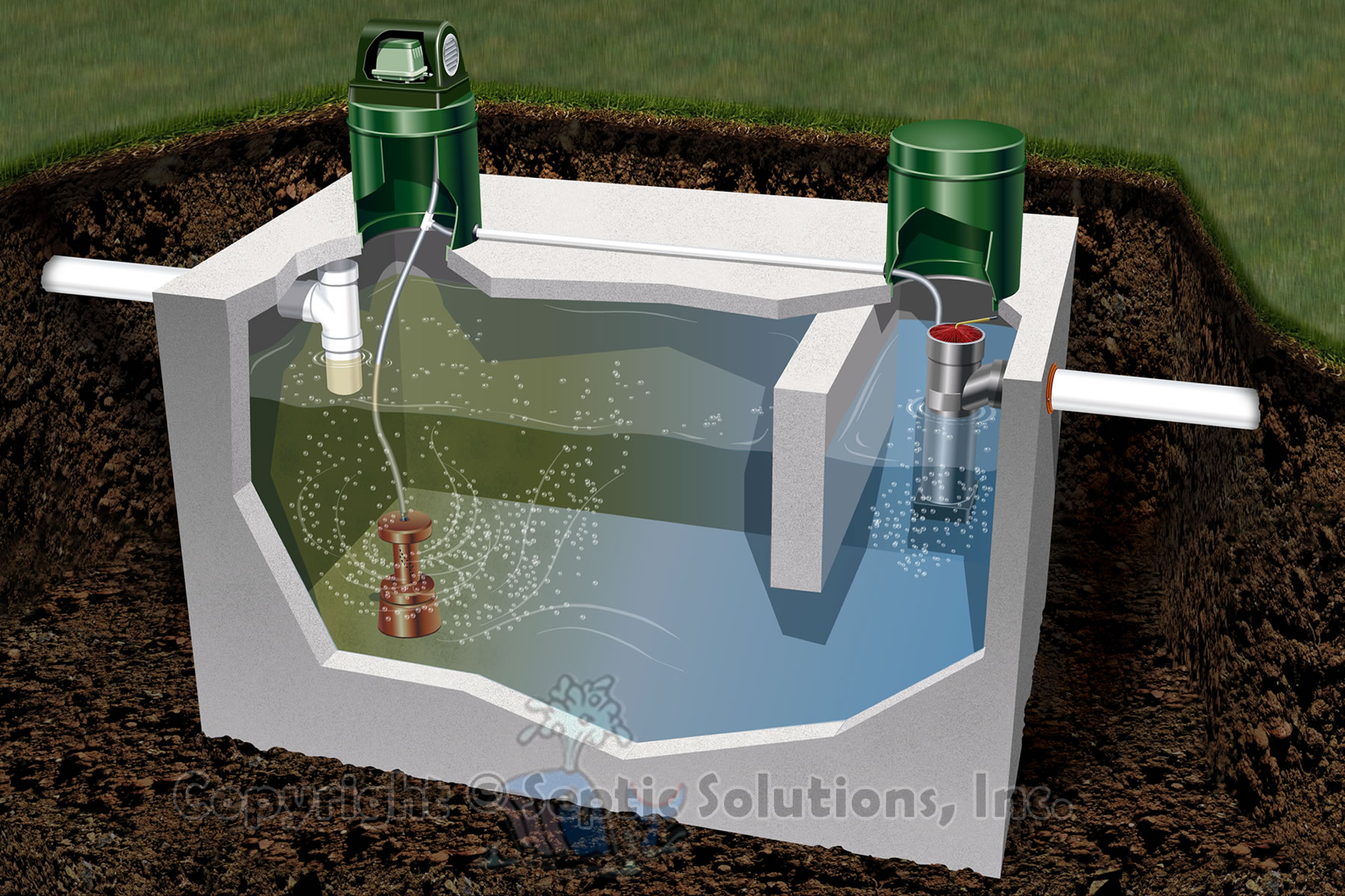 Tank Aeration Systems Pictures To Pin On Pinterest Pinsdaddy